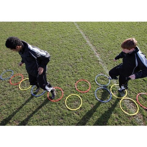Koordinations- und Speedringe, Precision